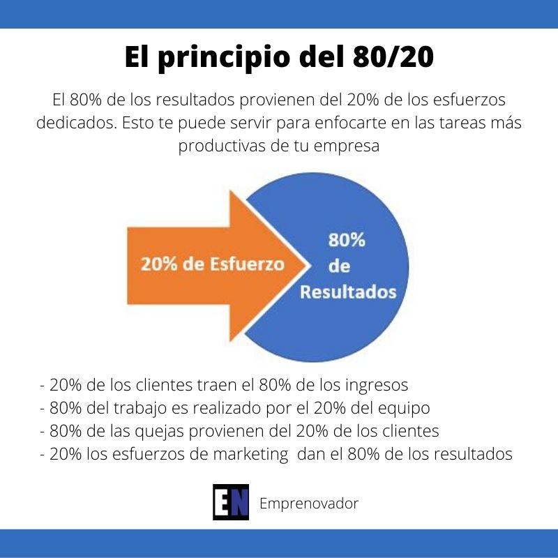principio del 80-20 aplicado en las empresas